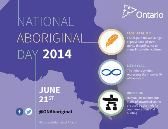 Happy National Aboriginal Day Saying Miigwetch Thank You To All